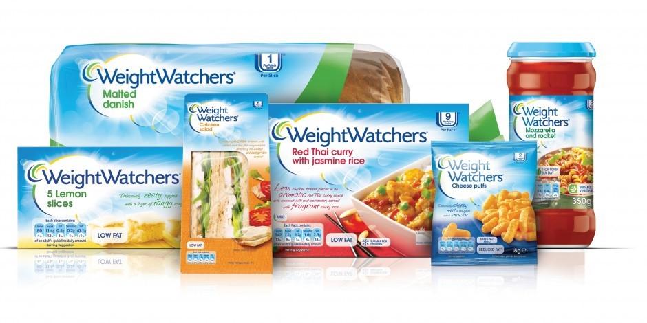 Weight Watchers voucher